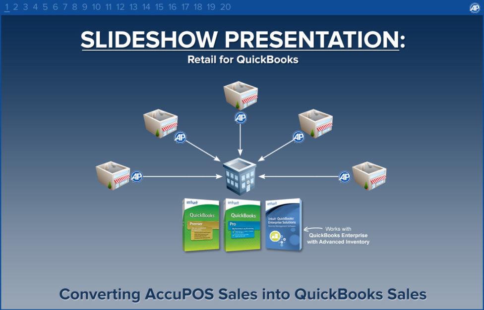 Retail-Acc-Int-Slideshow-01